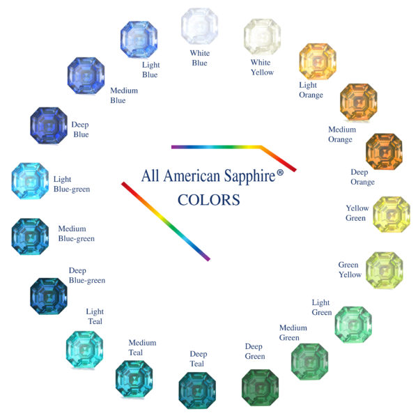 All American Sapphire Colors